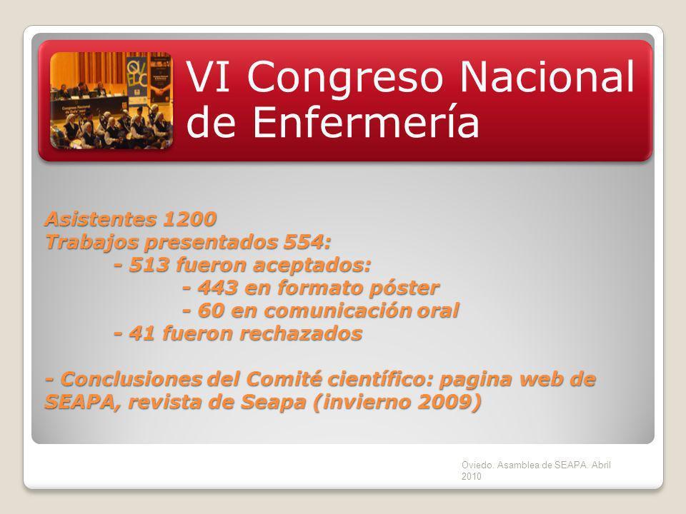 Asistentes 1200 Trabajos presentados 554: - 513 fueron aceptados: - 443 en formato póster - 60 en comunicación oral - 41 fueron rechazados - Conclusio