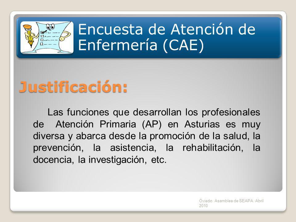 Justificación: Encuesta de Atención de Enfermería (CAE) Oviedo. Asamblea de SEAPA. Abril 2010 Las funciones que desarrollan los profesionales de Atenc