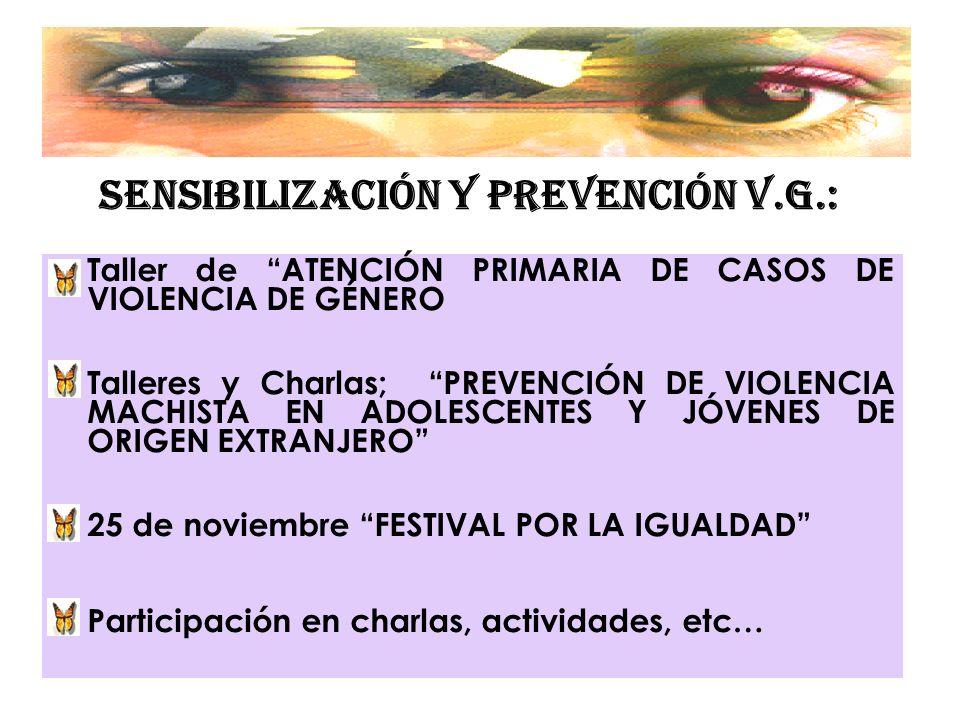 SENSIBILIZACIÓN Y PREVENCIÓN V.G.: Taller de ATENCIÓN PRIMARIA DE CASOS DE VIOLENCIA DE GÉNERO Talleres y Charlas; PREVENCIÓN DE VIOLENCIA MACHISTA EN