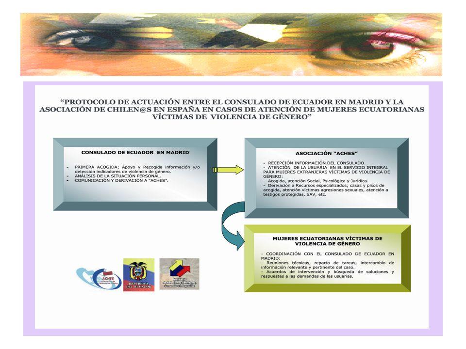 Erradicar la Violencia de Género es una responsabilidad social S ervicio: invictas@aches.es 636 26 16 51 www.aches.es info@aches.es Asociación de chilen@s en España ACHES