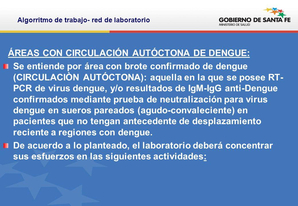 ÁREAS CON CIRCULACIÓN AUTÓCTONA DE DENGUE: Se entiende por área con brote confirmado de dengue (CIRCULACIÒN AUTÓCTONA): aquella en la que se posee RT- PCR de virus dengue, y/o resultados de IgM-IgG anti-Dengue confirmados mediante prueba de neutralización para virus dengue en sueros pareados (agudo-convaleciente) en pacientes que no tengan antecedente de desplazamiento reciente a regiones con dengue.