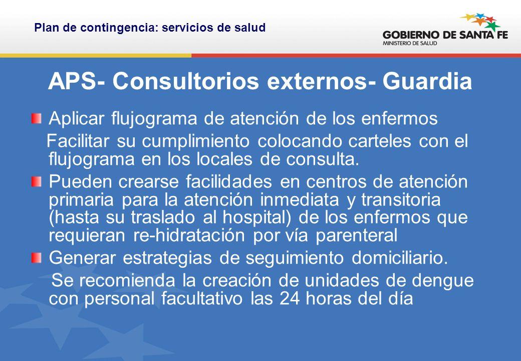APS- Consultorios externos- Guardia Aplicar flujograma de atención de los enfermos Facilitar su cumplimiento colocando carteles con el flujograma en los locales de consulta.