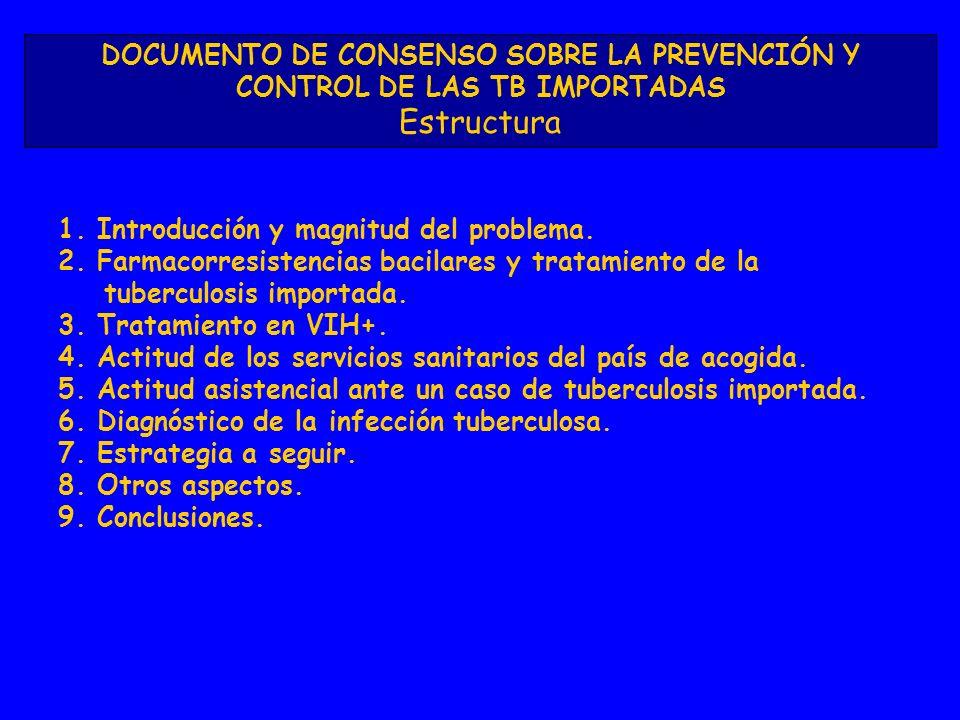 1. Introducción y magnitud del problema. 2. Farmacorresistencias bacilares y tratamiento de la tuberculosis importada. 3. Tratamiento en VIH+. 4. Acti