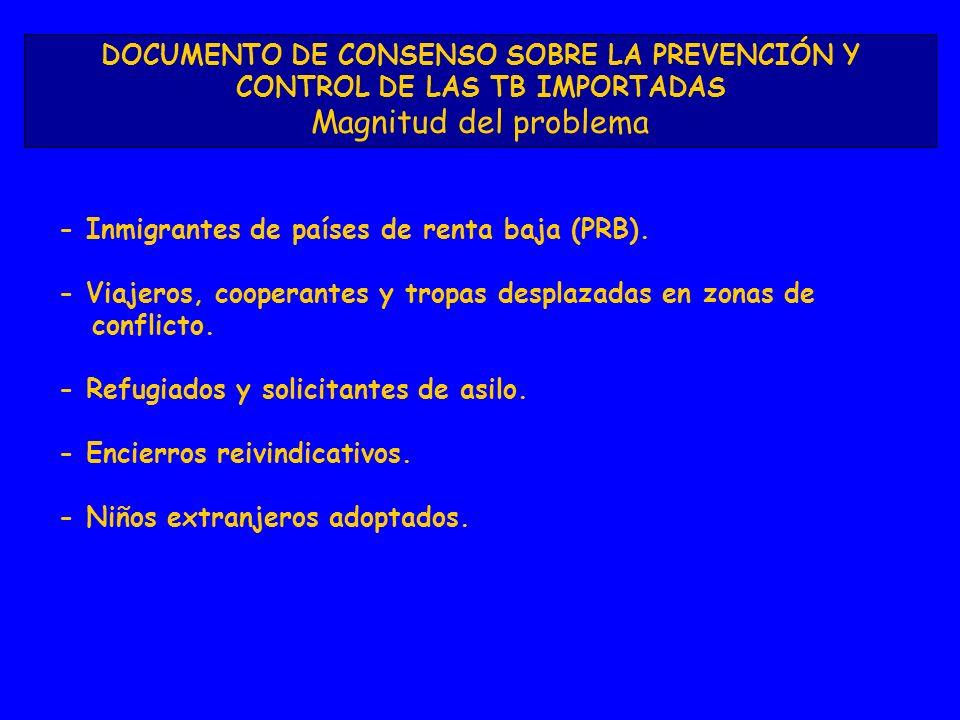 - Inmigrantes de países de renta baja (PRB).