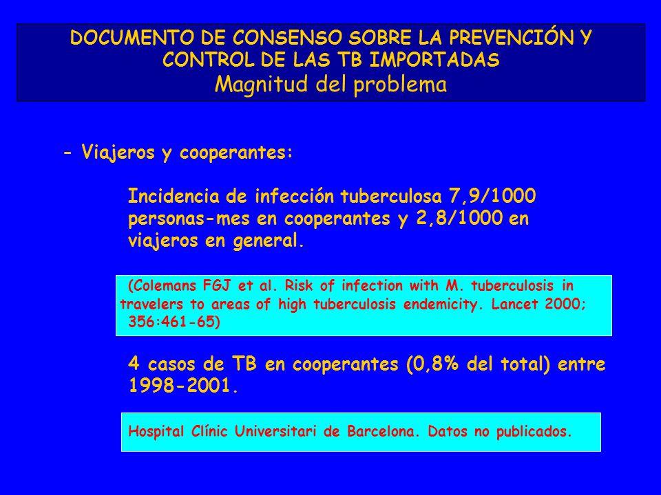 - Viajeros y cooperantes: Incidencia de infección tuberculosa 7,9/1000 personas-mes en cooperantes y 2,8/1000 en viajeros en general. (Colemans FGJ et