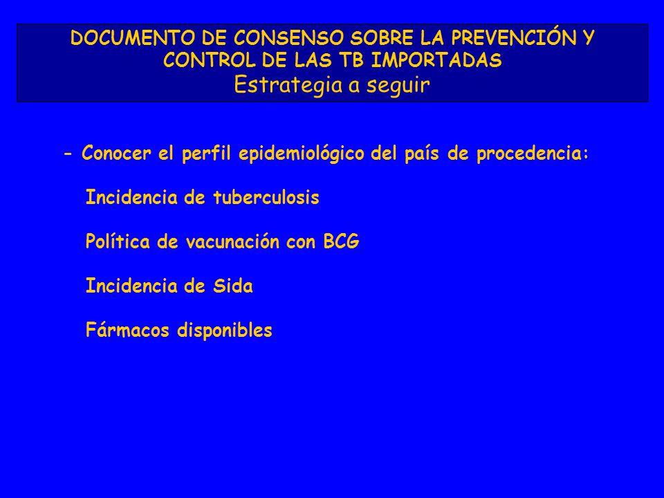DOCUMENTO DE CONSENSO SOBRE LA PREVENCIÓN Y CONTROL DE LAS TB IMPORTADAS Estrategia a seguir - Conocer el perfil epidemiológico del país de procedenci