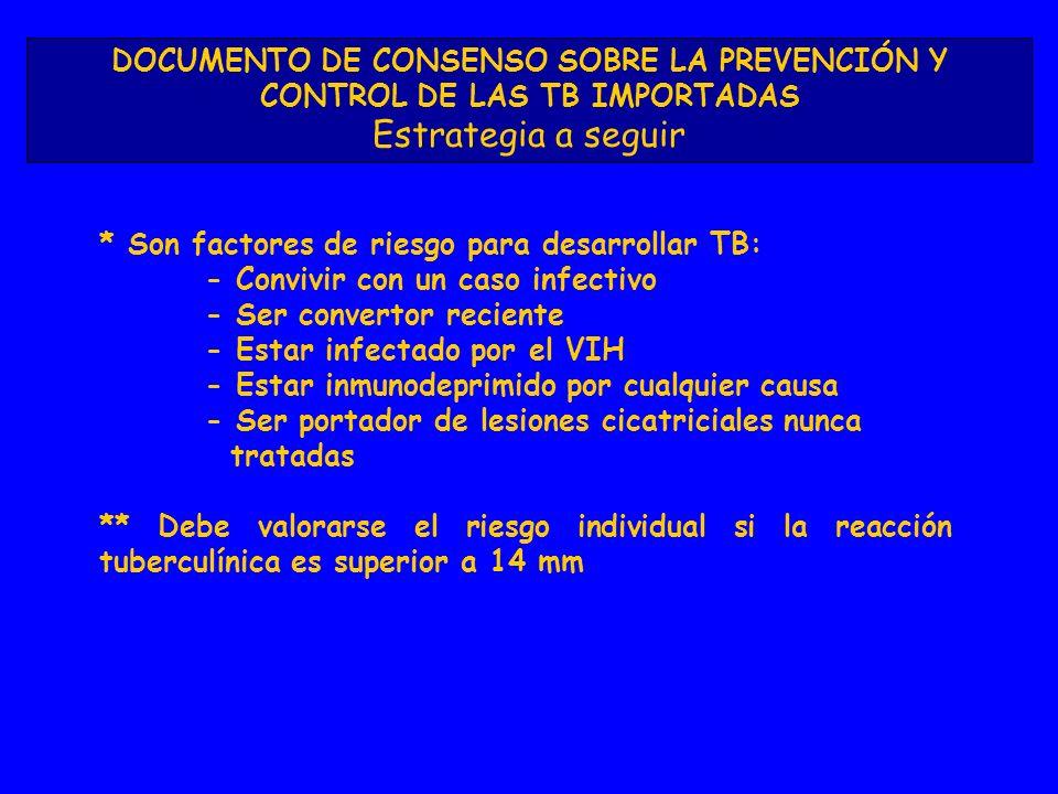* Son factores de riesgo para desarrollar TB: - Convivir con un caso infectivo - Ser convertor reciente - Estar infectado por el VIH - Estar inmunodeprimido por cualquier causa - Ser portador de lesiones cicatriciales nunca tratadas ** Debe valorarse el riesgo individual si la reacción tuberculínica es superior a 14 mm DOCUMENTO DE CONSENSO SOBRE LA PREVENCIÓN Y CONTROL DE LAS TB IMPORTADAS Estrategia a seguir