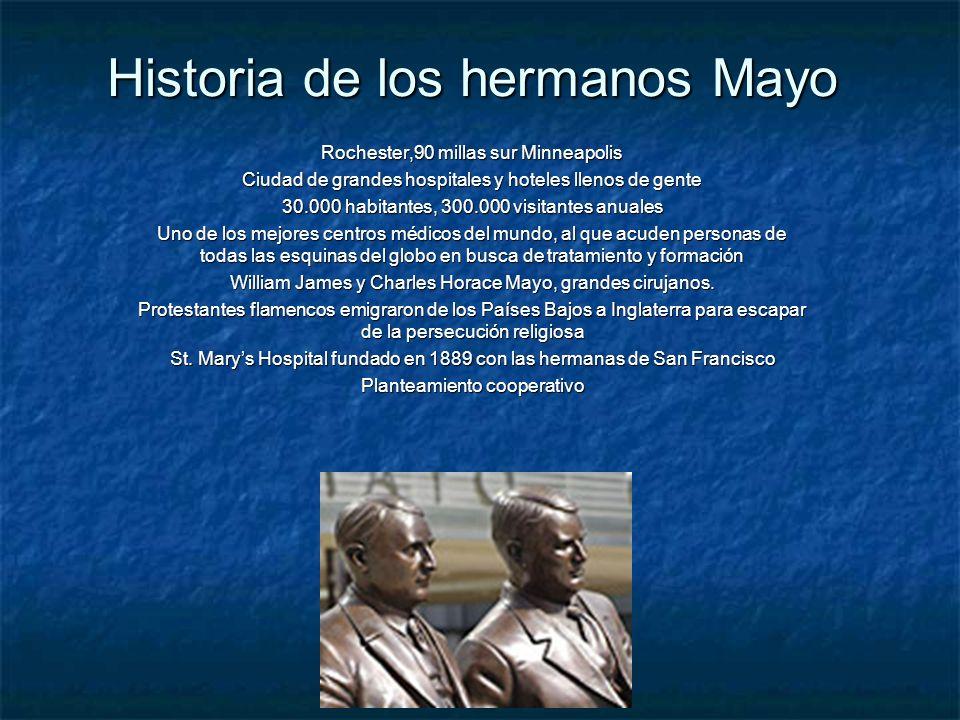 Historia de los hermanos Mayo Rochester,90 millas sur Minneapolis Ciudad de grandes hospitales y hoteles llenos de gente 30.000 habitantes, 300.000 vi