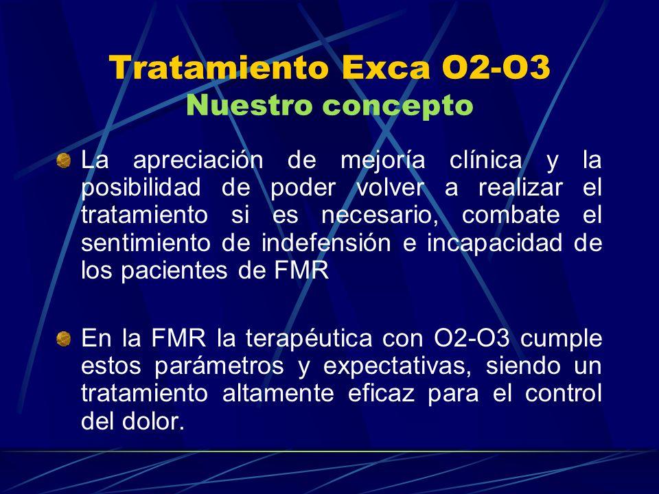 Tratamiento Exca O2-O3 Nuestro concepto La apreciación de mejoría clínica y la posibilidad de poder volver a realizar el tratamiento si es necesario,