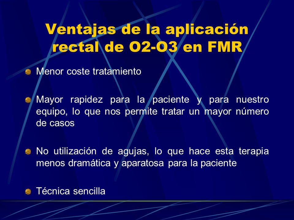 Ventajas de la aplicación rectal de O2-O3 en FMR Menor coste tratamiento Mayor rapidez para la paciente y para nuestro equipo, lo que nos permite trat