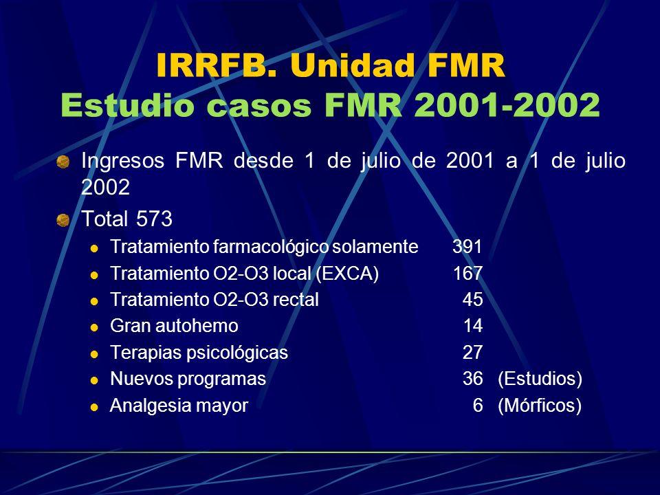 IRRFB. Unidad FMR Estudio casos FMR 2001-2002 Ingresos FMR desde 1 de julio de 2001 a 1 de julio 2002 Total 573 Tratamiento farmacológico solamente391