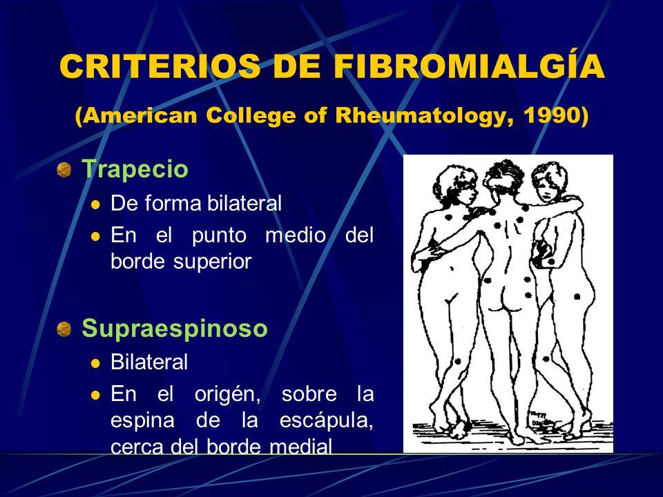 CRITERIOS DE FIBROMIALGÍA (American College of Rheumatology, 1990) Trapecio De forma bilateral En el punto medio del borde superior Supraespinoso Bila