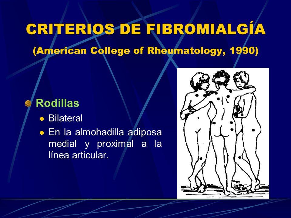 CRITERIOS DE FIBROMIALGÍA (American College of Rheumatology, 1990) Rodillas Bilateral En la almohadilla adiposa medial y proximal a la línea articular