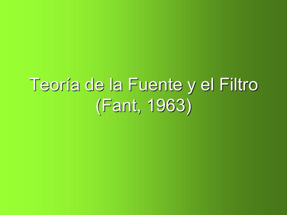 Teoría de la Fuente y el Filtro (Fant, 1963)