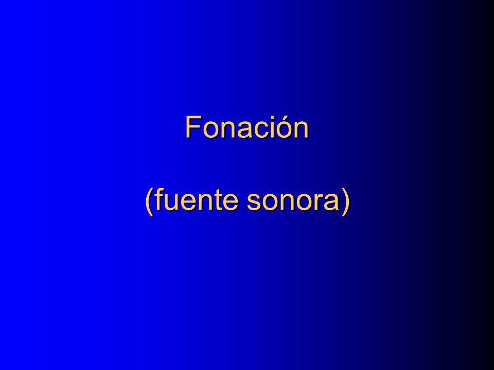Fonación (fuente sonora)