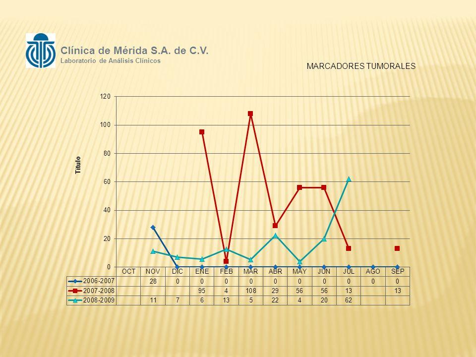 MARCADORES TUMORALES Clínica de Mérida S.A. de C.V. Laboratorio de Análisis Clínicos