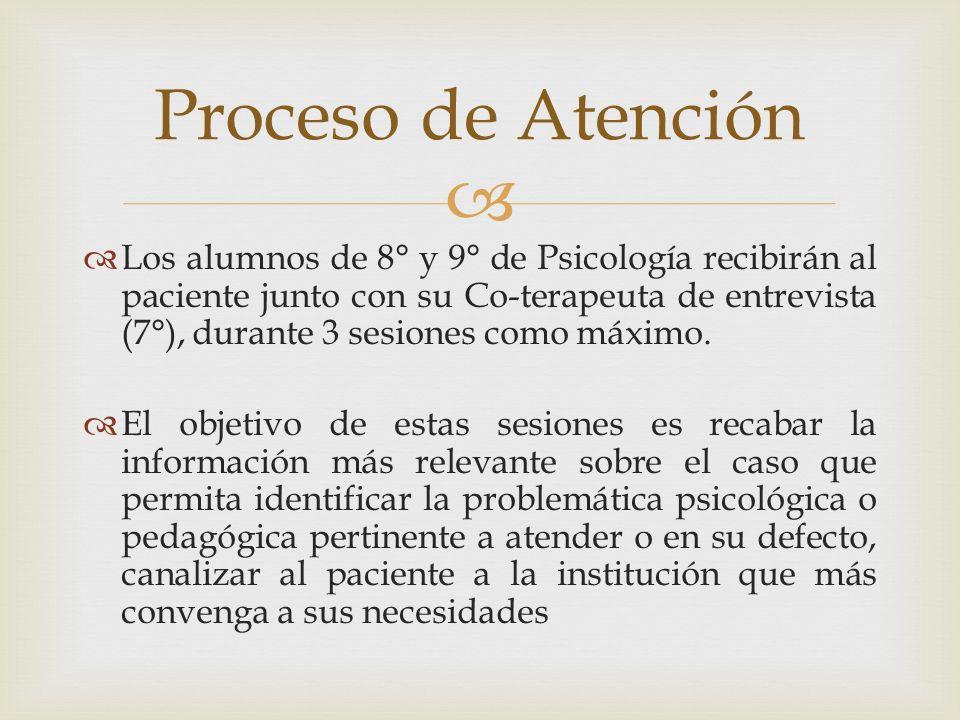 Proceso de Atención Los alumnos de 8° y 9° de Psicología recibirán al paciente junto con su Co-terapeuta de entrevista (7°), durante 3 sesiones como m
