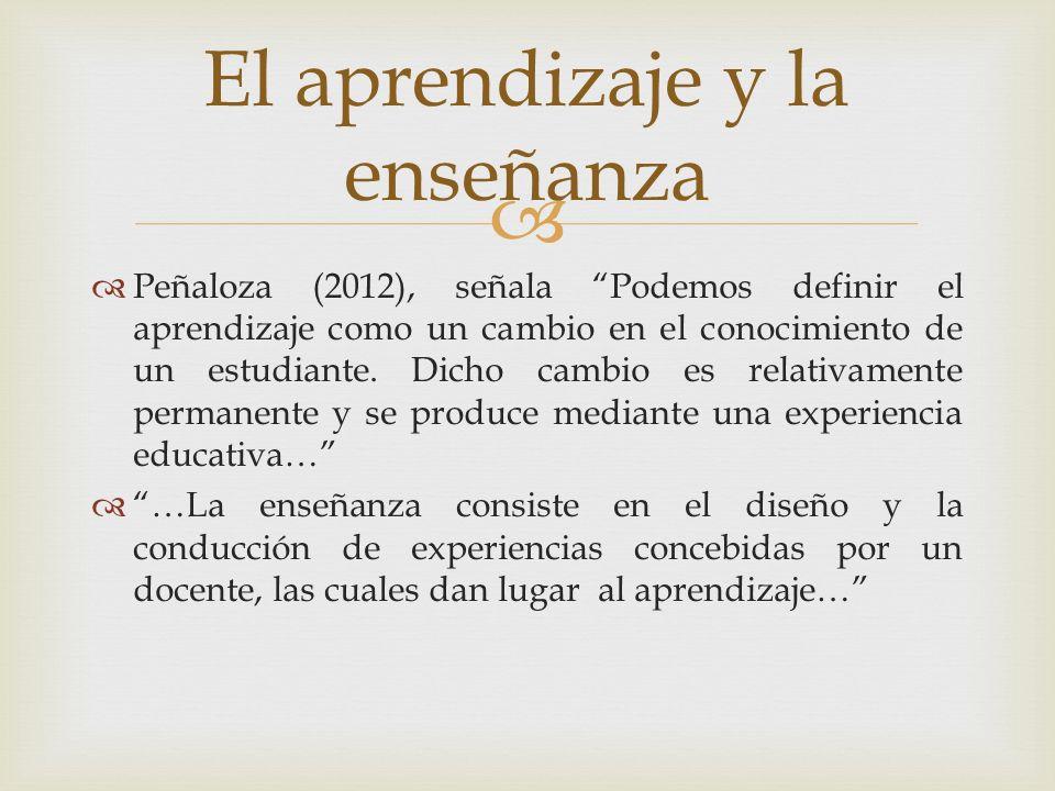 Peñaloza (2012), señala Podemos definir el aprendizaje como un cambio en el conocimiento de un estudiante. Dicho cambio es relativamente permanente y