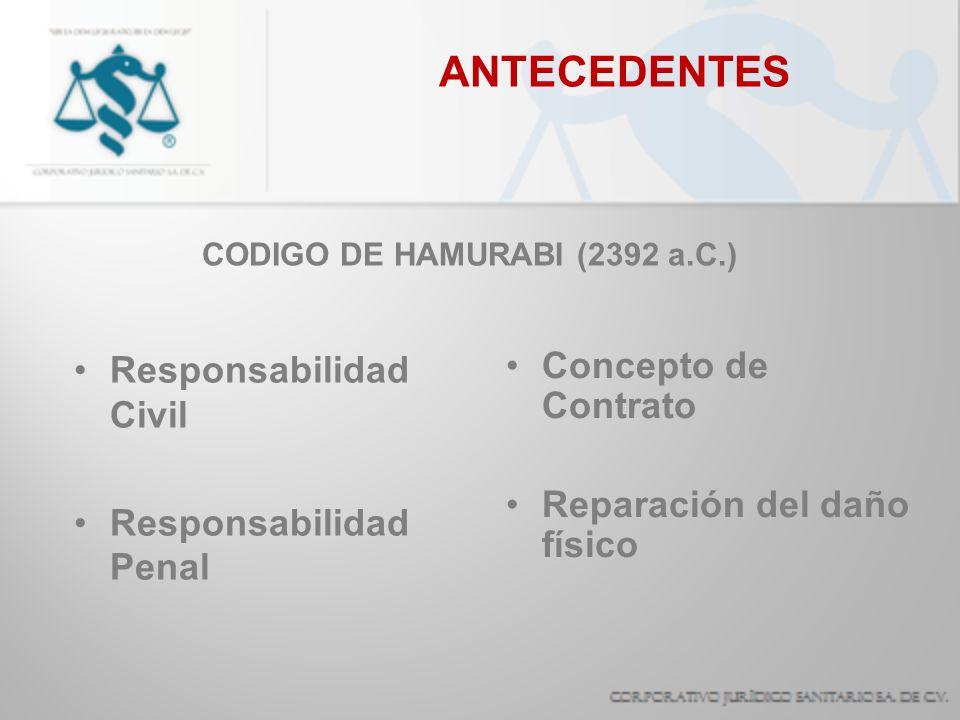ANTECEDENTES Responsabilidad Civil Responsabilidad Penal Concepto de Contrato Reparación del daño físico CODIGO DE HAMURABI (2392 a.C.)