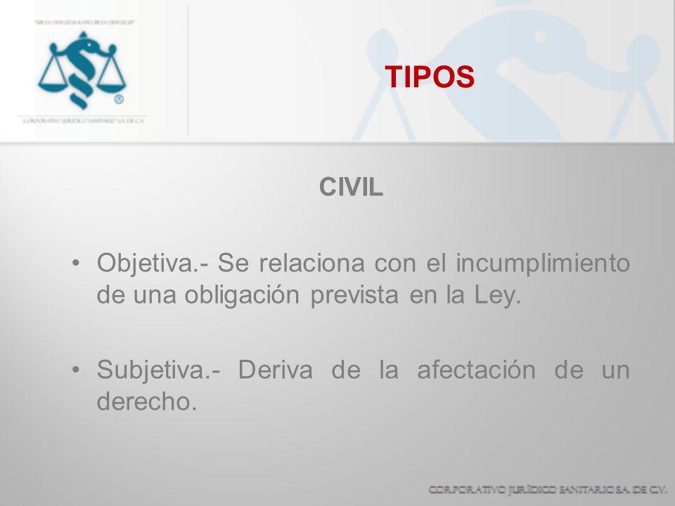 TIPOS CIVIL Objetiva.- Se relaciona con el incumplimiento de una obligación prevista en la Ley. Subjetiva.- Deriva de la afectación de un derecho.