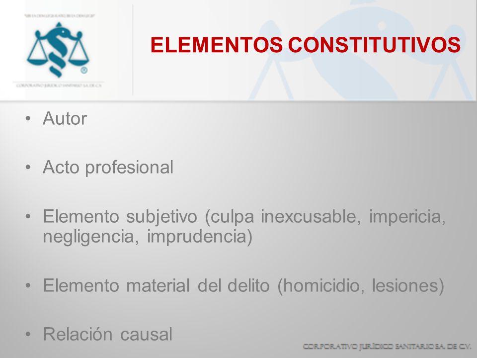 ELEMENTOS CONSTITUTIVOS Autor Acto profesional Elemento subjetivo (culpa inexcusable, impericia, negligencia, imprudencia) Elemento material del delit