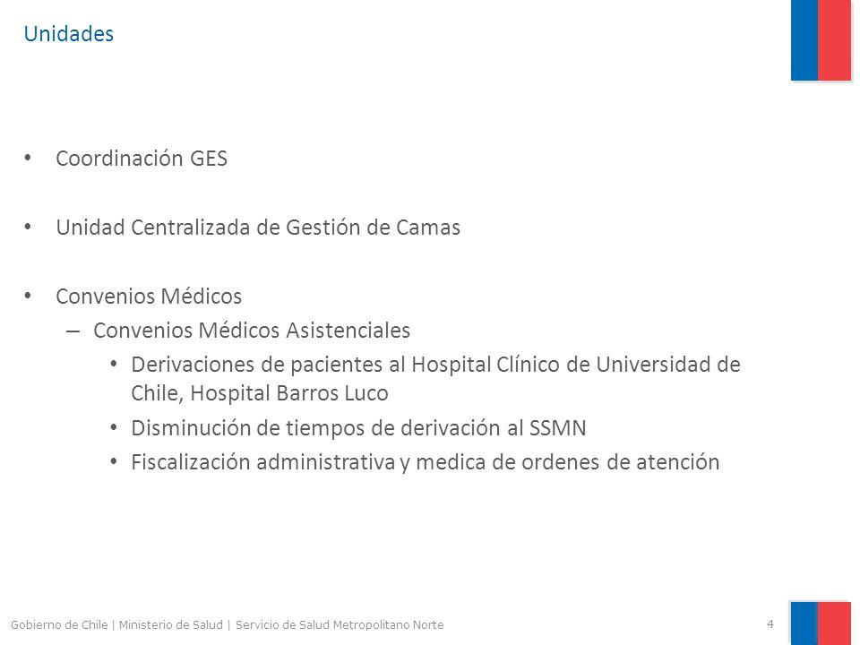 Unidades Coordinación GES Unidad Centralizada de Gestión de Camas Convenios Médicos – Convenios Médicos Asistenciales Derivaciones de pacientes al Hos