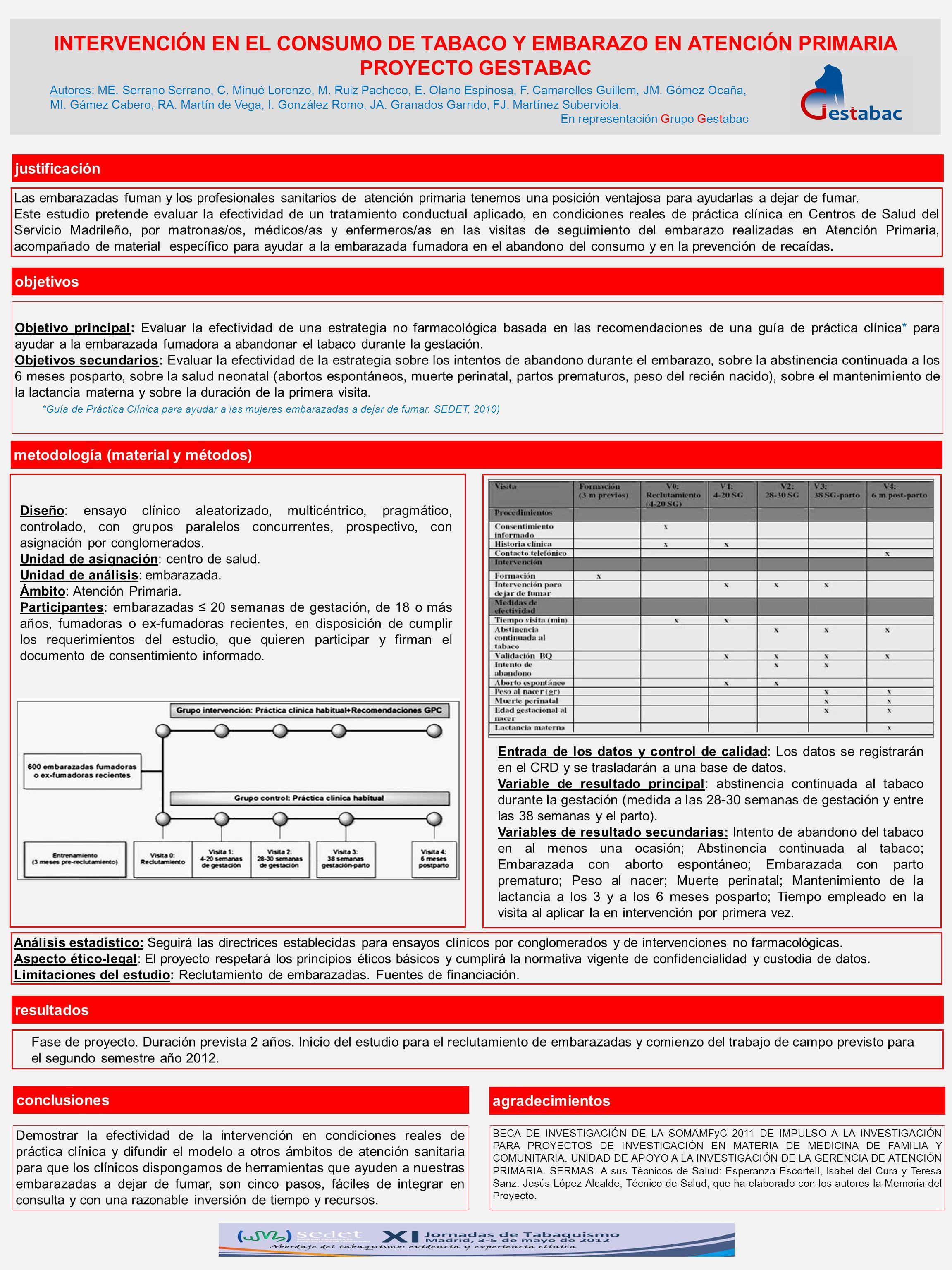 INTERVENCIÓN EN EL CONSUMO DE TABACO Y EMBARAZO EN ATENCIÓN PRIMARIA PROYECTO GESTABAC objetivos metodología (material y métodos) resultados Autores: