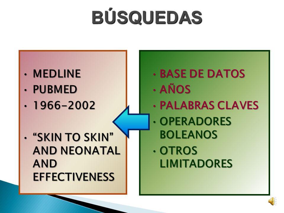 BÚSQUEDAS MEDLINEMEDLINE CD-ROMCD-ROM PUBMEDPUBMED GATEWAYGATEWAY BIOMEDNETBIOMEDNET MEDSCAPEMEDSCAPE (DR.FELIX PAGE)(DR.FELIX PAGE) BASE DE DATOSBASE