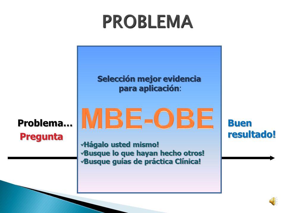 TRES SOLUCIONES… Se mantiene el desempeño actualizado Aprendiendo cómo aplicar la Medicina y Odontología basadas en la evidencia (MBE/OBE) nosotros mi