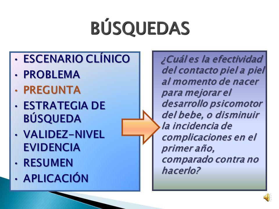 BÚSQUEDAS ESCENARIO CLÍNICOESCENARIO CLÍNICO PROBLEMAPROBLEMA PREGUNTAPREGUNTA ESTRATEGIA DE BÚSQUEDAESTRATEGIA DE BÚSQUEDA VALIDEZ-NIVEL EVIDENCIAVAL