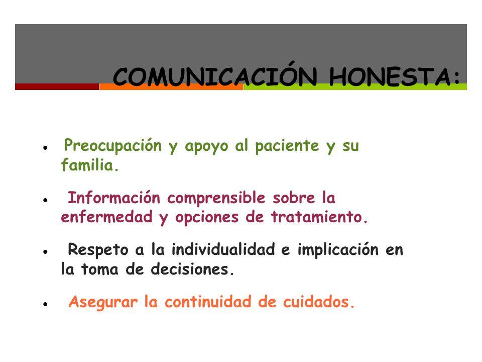 COMUNICACIÓN HONESTA: Preocupación y apoyo al paciente y su familia.