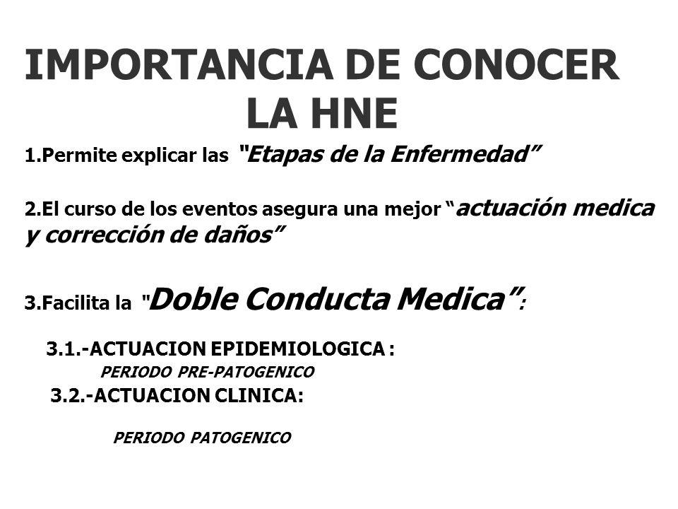 IMPORTANCIA DE CONOCER LA HNE 1.Permite explicar las Etapas de la Enfermedad 2.El curso de los eventos asegura una mejor actuación medica y corrección de daños 3.Facilita la Doble Conducta Medica : 3.1.-ACTUACION EPIDEMIOLOGICA : PERIODO PRE-PATOGENICO 3.2.-ACTUACION CLINICA: PERIODO PATOGENICO