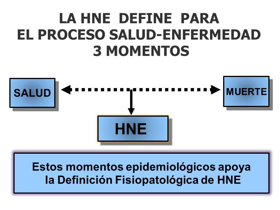 DEFINICION FISIOPATOLOGICA DE LA HNE Conjunto de cambios histológicos, bioquímicos y fisiológicos que se presentan de manera sucesiva en un hospedero susceptible expuesto a factores de riesgo ; expresados como datos clínicos que evolucionan sin intervención medica