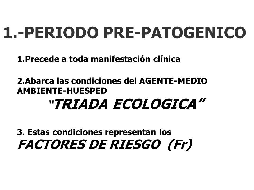 1.-PERIODO PRE-PATOGENICO 1.Precede a toda manifestación clínica 2.Abarca las condiciones del AGENTE-MEDIO AMBIENTE-HUESPED TRIADA ECOLOGICA 3. Estas