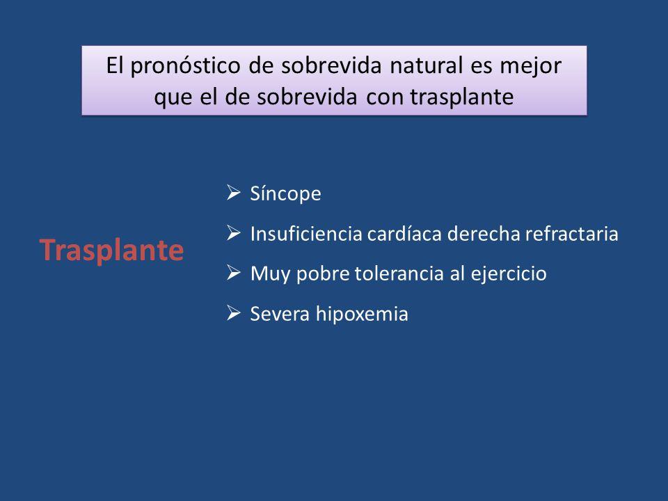 El pronóstico de sobrevida natural es mejor que el de sobrevida con trasplante Trasplante Síncope Insuficiencia cardíaca derecha refractaria Muy pobre