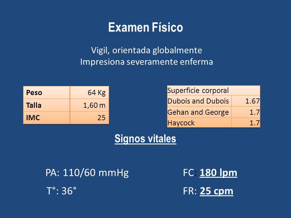 Examen Físico Vigil, orientada globalmente Impresiona severamente enferma Signos vitales PA: 110/60 mmHgFC: 180 lpm FR: 25 cpmT°: 36°