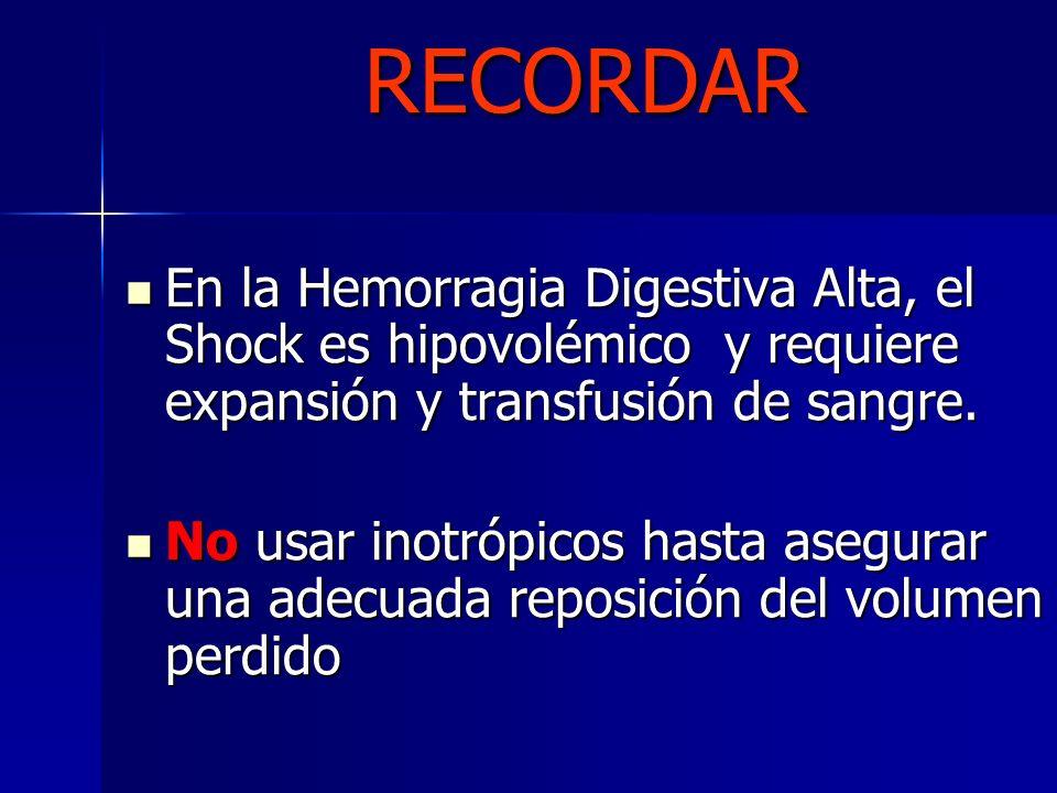 RECORDAR En la Hemorragia Digestiva Alta, el Shock es hipovolémico y requiere expansión y transfusión de sangre. En la Hemorragia Digestiva Alta, el S