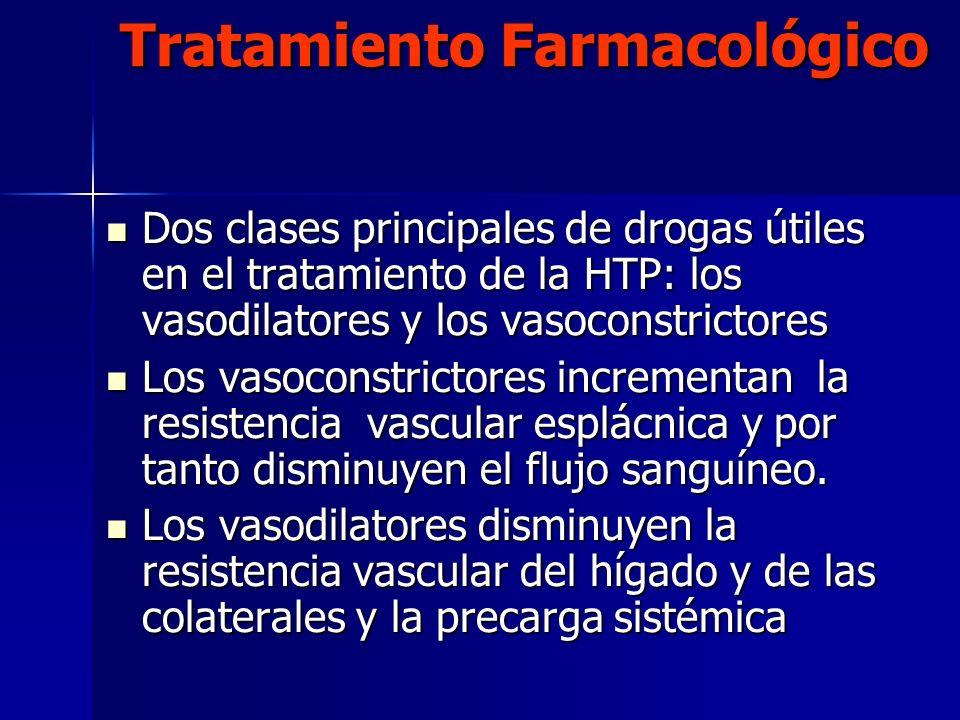Tratamiento Farmacológico Tratamiento Farmacológico Dos clases principales de drogas útiles en el tratamiento de la HTP: los vasodilatores y los vasoc