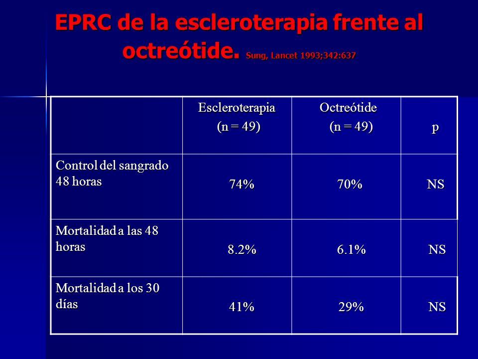 EPRC de la escleroterapia frente al octreótide. Sung, Lancet 1993;342:637 Escleroterapia (n = 49) (n = 49) Octreótide Octreótide (n = 49) (n = 49) p C