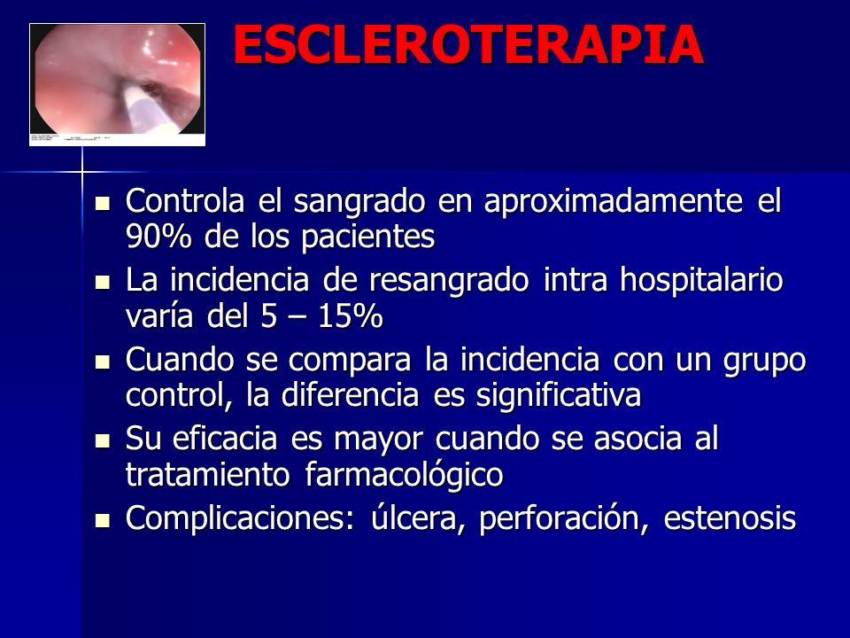 ESCLEROTERAPIA Controla el sangrado en aproximadamente el 90% de los pacientes Controla el sangrado en aproximadamente el 90% de los pacientes La inci