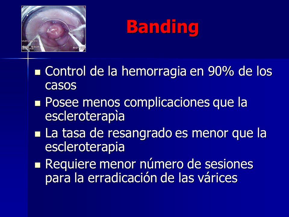 Banding Banding Control de la hemorragia en 90% de los casos Control de la hemorragia en 90% de los casos Posee menos complicaciones que la escleroter