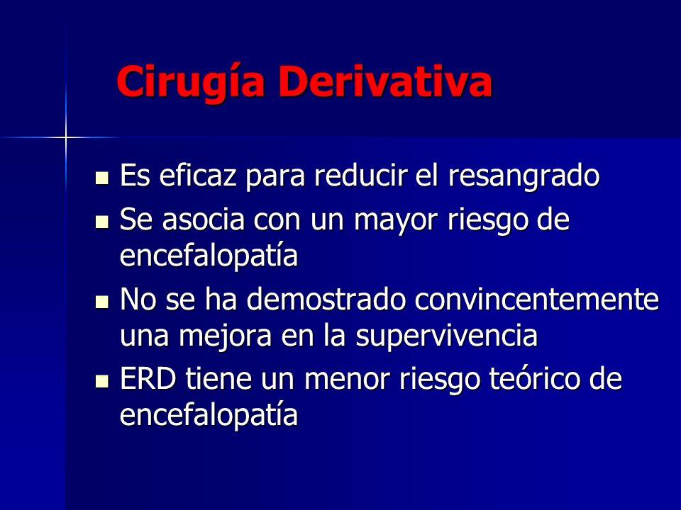 Cirugía Derivativa Cirugía Derivativa Es eficaz para reducir el resangrado Es eficaz para reducir el resangrado Se asocia con un mayor riesgo de encef