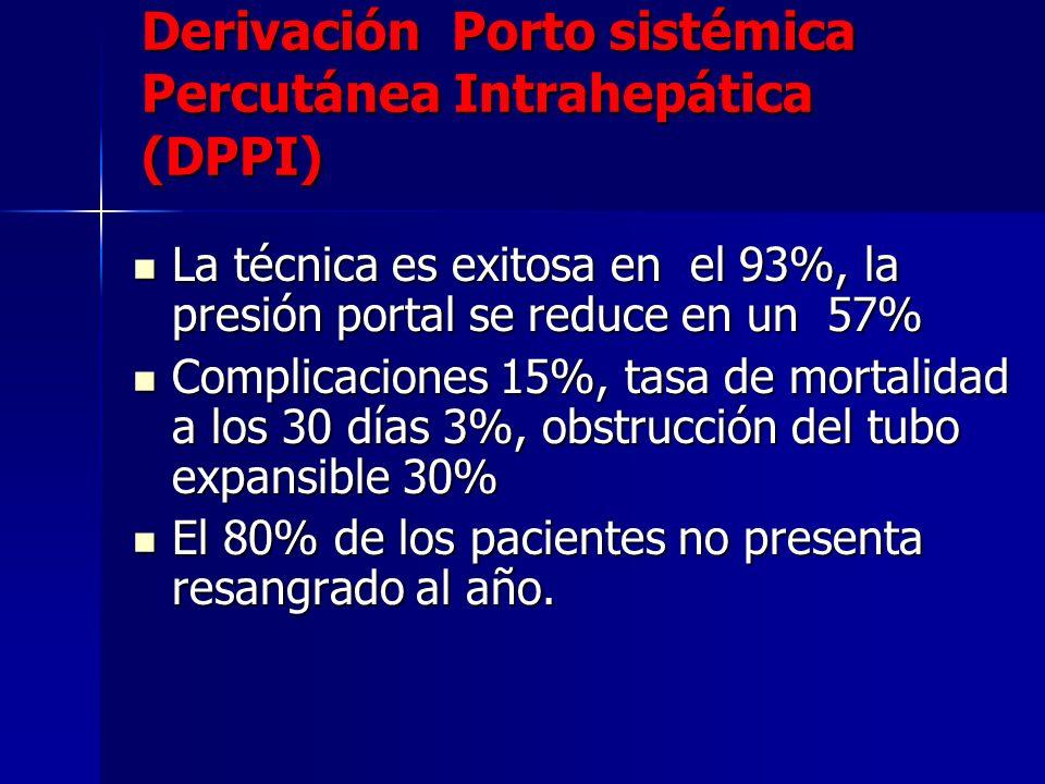 Derivación Porto sistémica Percutánea Intrahepática (DPPI) La técnica es exitosa en el 93%, la presión portal se reduce en un 57% La técnica es exitos