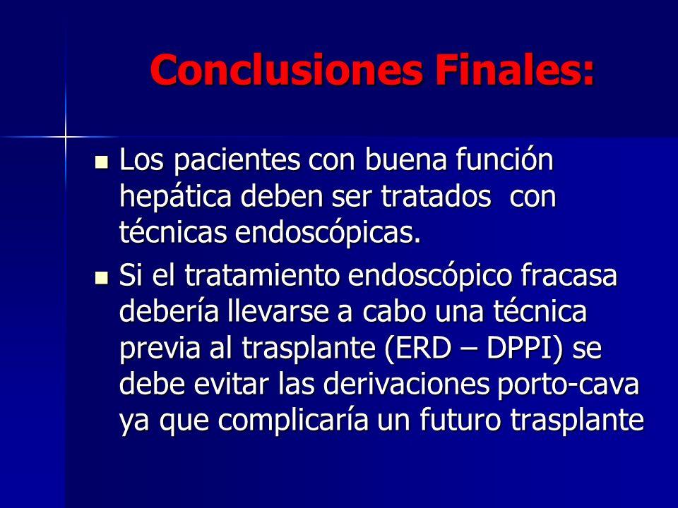 Conclusiones Finales: Los pacientes con buena función hepática deben ser tratados con técnicas endoscópicas. Los pacientes con buena función hepática