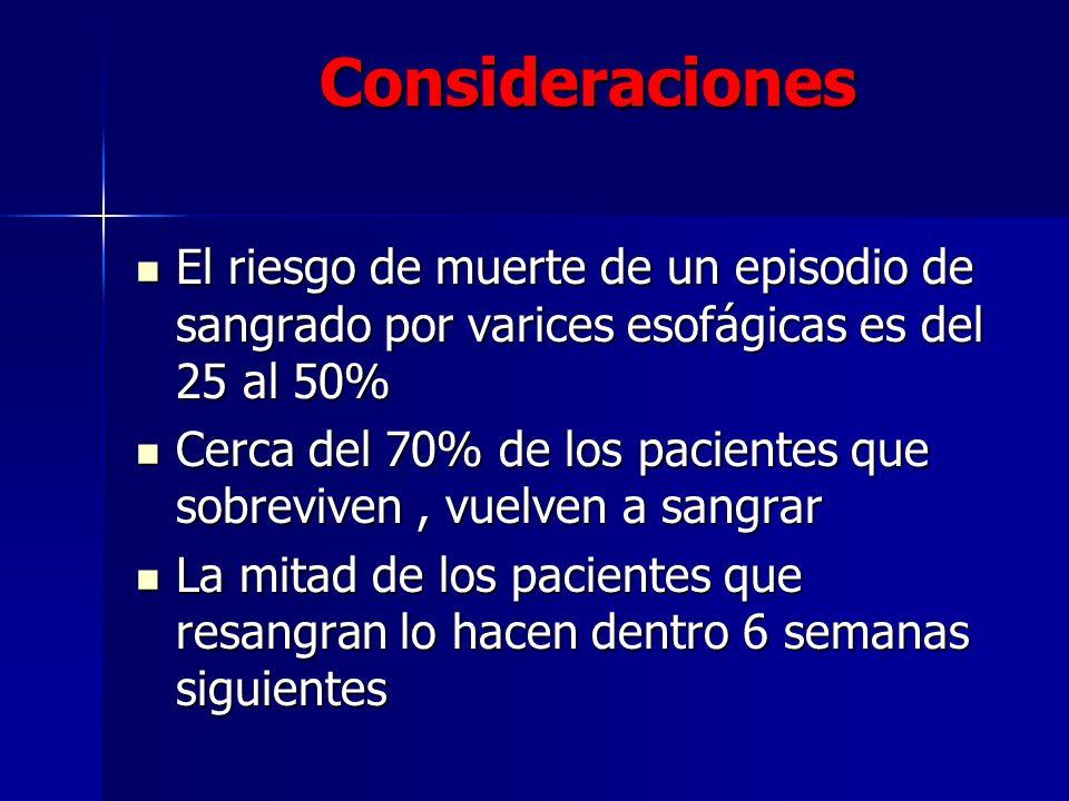 Consideraciones El riesgo de muerte de un episodio de sangrado por varices esofágicas es del 25 al 50% El riesgo de muerte de un episodio de sangrado