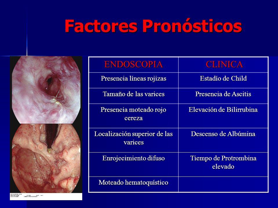 Conclusiones Finales: Se debe valorar el TH si aparece disfunción hepática progresiva en el seguimiento.