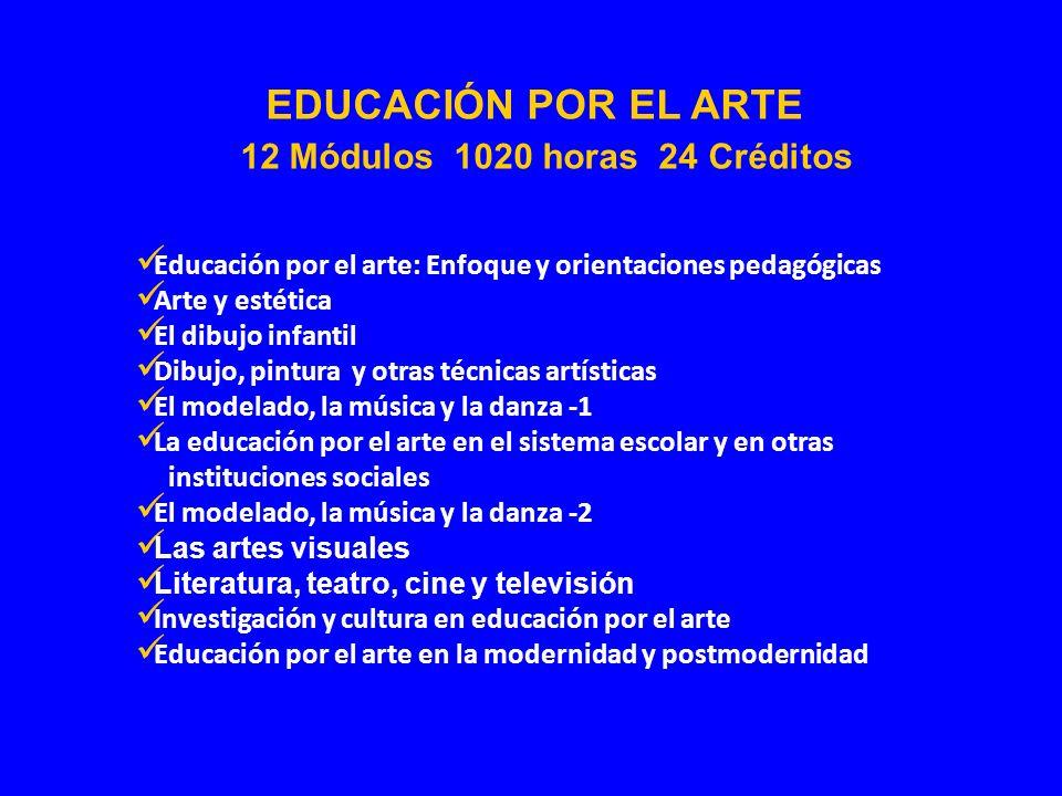 Educación por el arte: Enfoque y orientaciones pedagógicas Arte y estética El dibujo infantil Dibujo, pintura y otras técnicas artísticas El modelado,