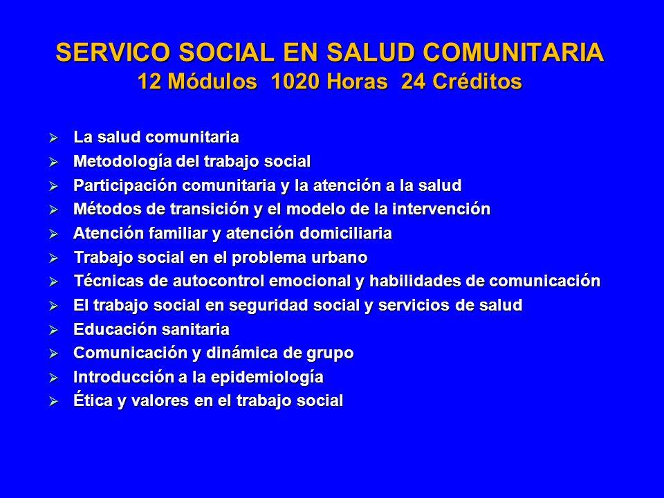 SERVICO SOCIAL EN SALUD COMUNITARIA 12 Módulos 1020 Horas 24 Créditos La salud comunitaria La salud comunitaria Metodología del trabajo social Metodol