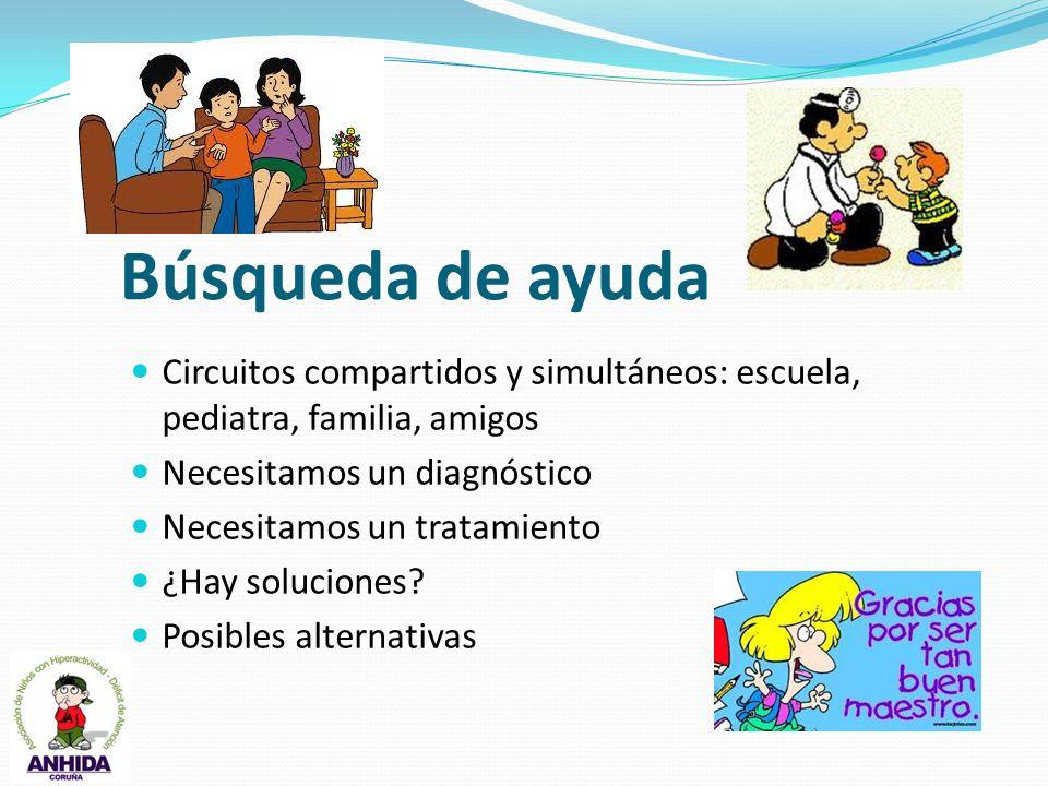 Búsqueda de ayuda Circuitos compartidos y simultáneos: escuela, pediatra, familia, amigos Necesitamos un diagnóstico Necesitamos un tratamiento ¿Hay s
