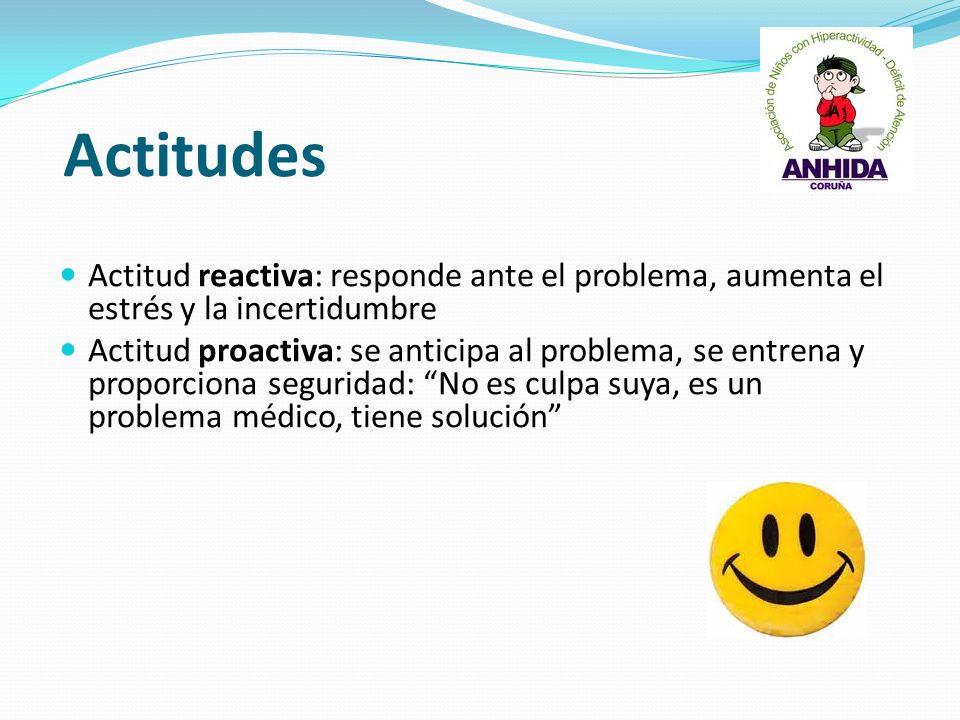 Actitudes Actitud reactiva: responde ante el problema, aumenta el estrés y la incertidumbre Actitud proactiva: se anticipa al problema, se entrena y p